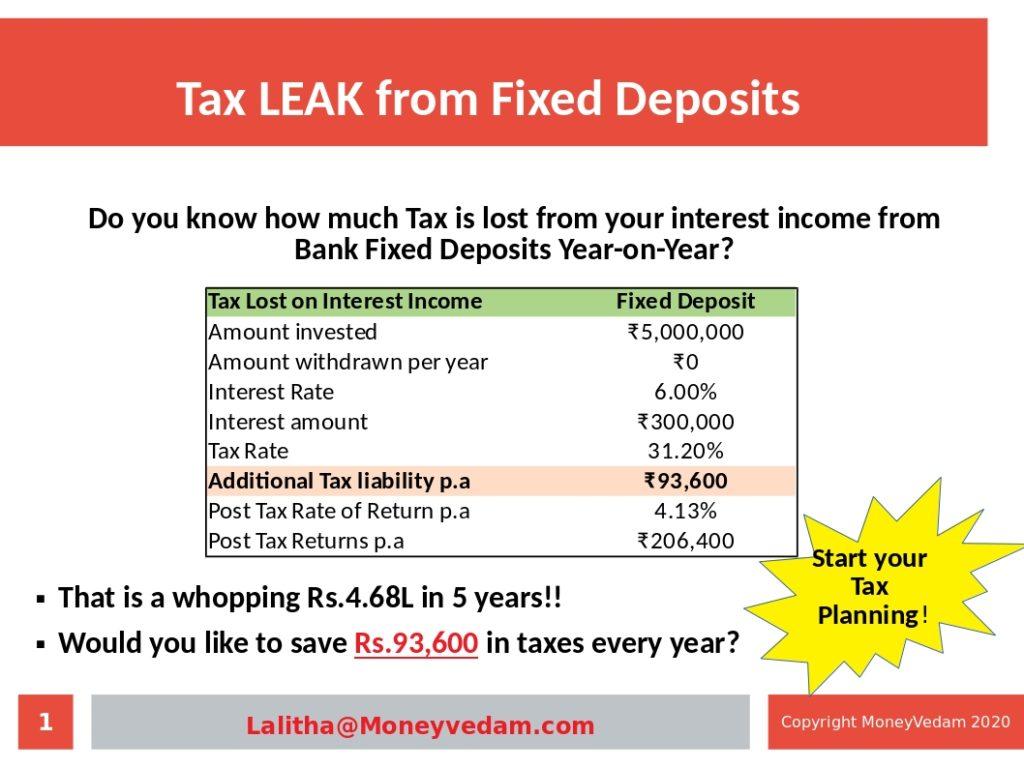 Tax Leak from Fized Deposits